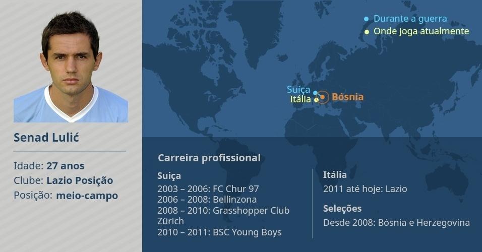 O jogador nasceu em Mostar, na região da Bósnia, mas passou boa parte da infância na Suíça ? para onde sua família se mudou quando a guerra tomou conta do país, em 1992.