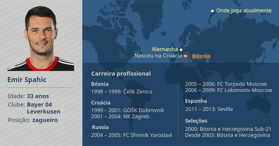 Seu pai é de Montenegro e, sua mãe, da Bósnia. Os dois se conheceram em Dubrovnik, na Croácia ? local de nascimento de Emir e seus dois irmãos. Ainda pequeno, foi para a Bósnia, onde começou sua carreira.