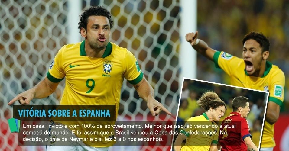 Em casa, invicto e com 100% de aproveitamento. Melhor que isso, só vencendo a atual campeã do mundo. E foi assim que o Brasil venceu a Copa das Confederações. Na decisão, o time de Neymar e cia. fez 3 a 0 nos espanhóis