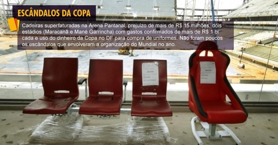 Empresa contratada para fornecer as cadeiras da Arena Pantanal foi acusada de superfaturamento pelo Ministério Público. Um mês depois houve acordo, mas a instalação atrasou