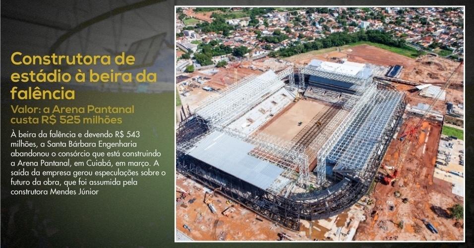 Construtora de estádio à beira da falência