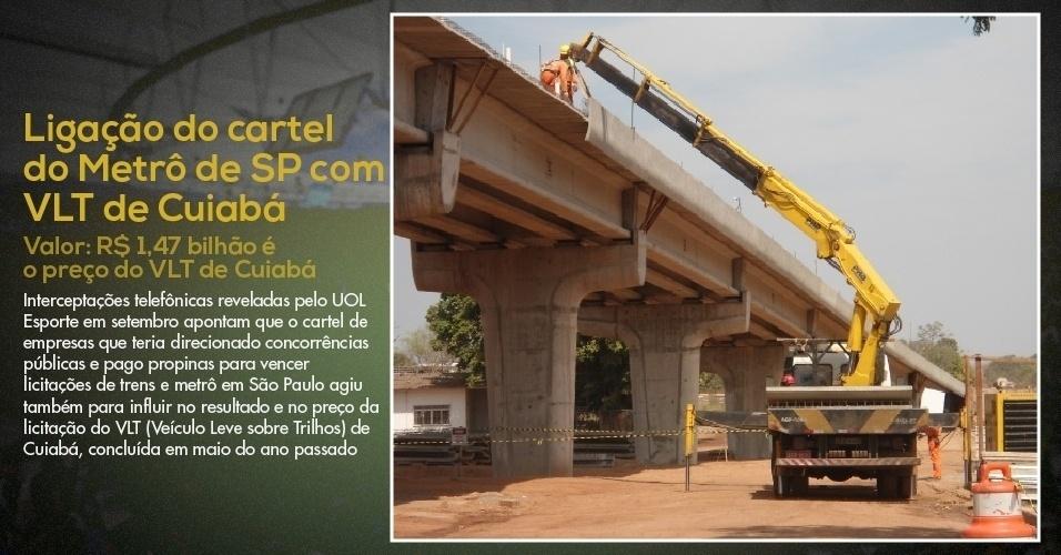 Ligação do cartel do Metrô de SP com VLT de Cuiabá