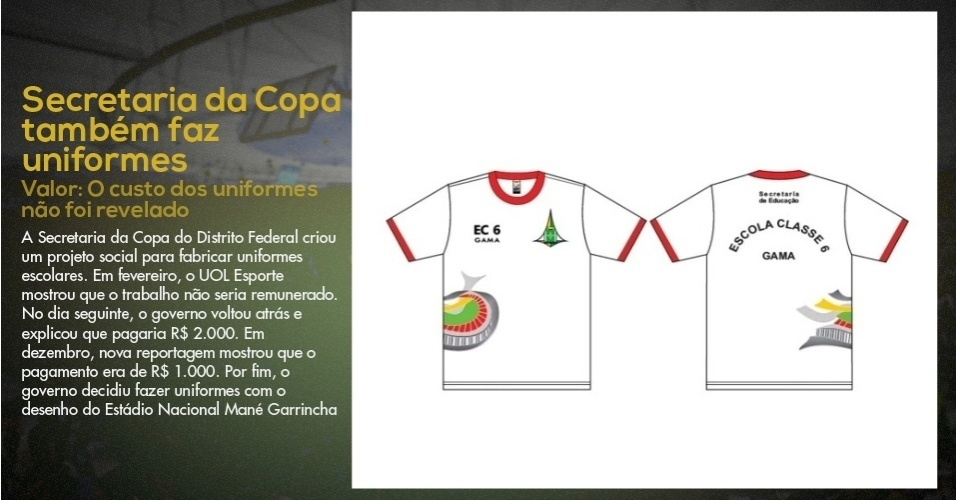 Secretaria da Copa também faz uniformes