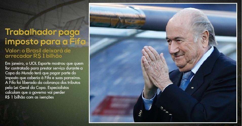 Trabalhador paga imposto para a Fifa