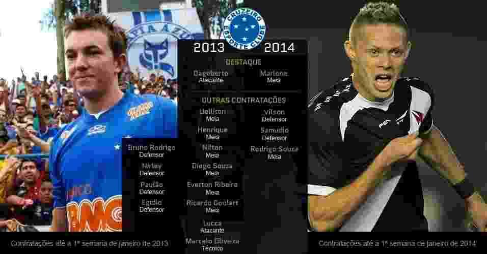 Cruzeiro ajusta nova numeração fixa em função de exigência da Libertadores 1cee239415c77