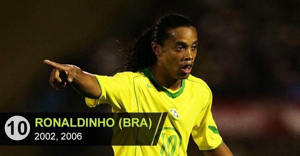 10. Ronaldinho (Copas de 2002, 2006)