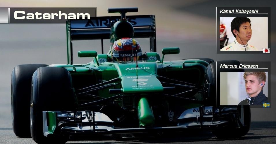 Caterham - Kamui Kobayashi e Marcus Ericsson