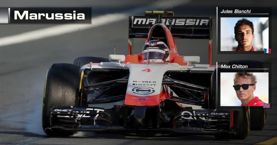 Marussia - Jules Bianchi e Max Chilton