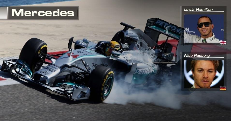Mercedes - Lewis Hamilton e Nico Rosberg