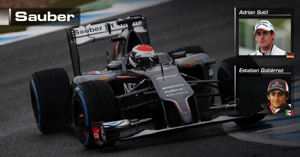 Sauber - Adrian Sutil e Esteban Gutiérrez