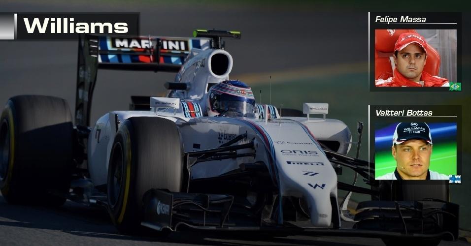 Williams - Felipe Massa e Valtteri Bottas