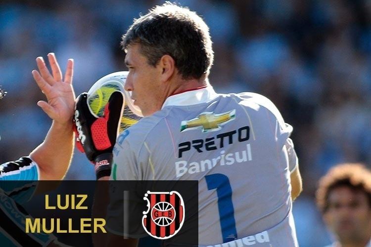 Luiz Müller (Brasil de Pelotas)