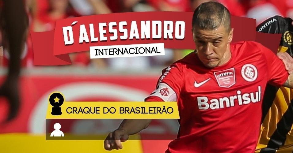 Craque do Brasileirão - D'Alessandro/Internacional