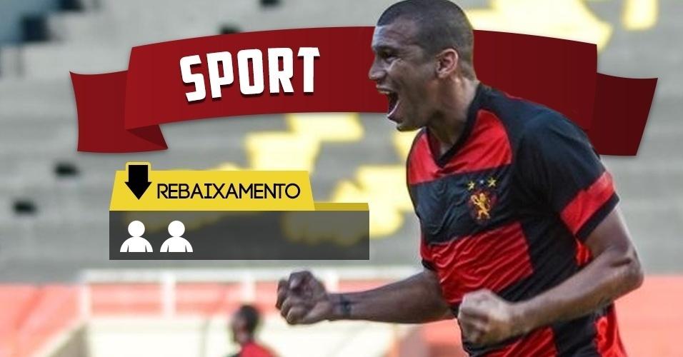 Rebaixamento - Sport