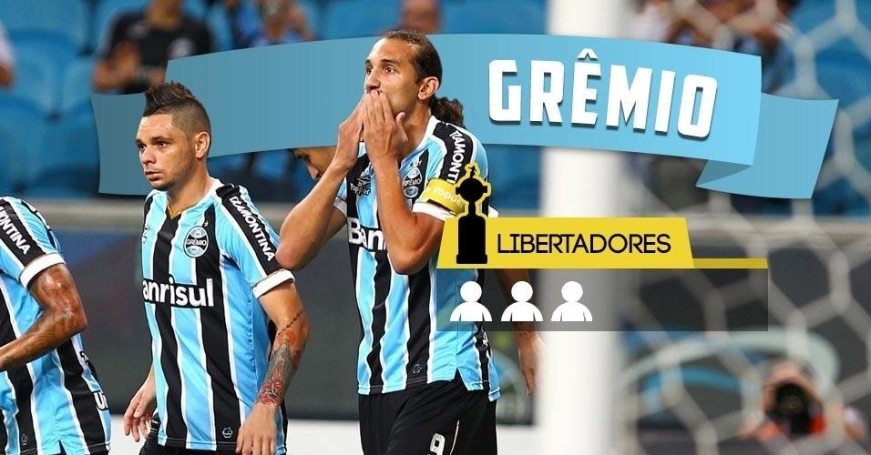 Libertadores - Grêmio