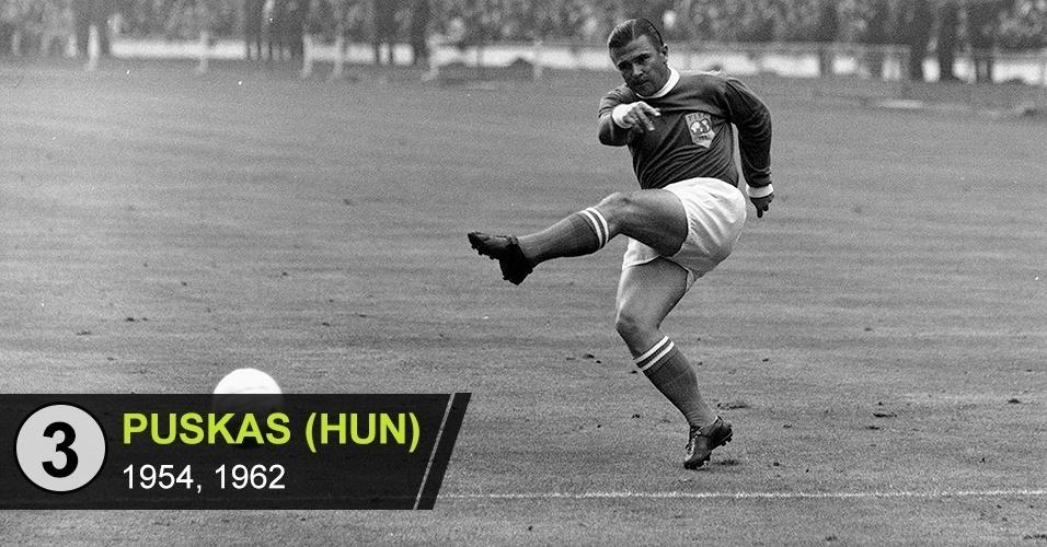 """3. Puskas (HUN): """"Revolucionou o mundo com a seleção húngara, mas perdeu a final para a Alemanha. Não é devidamente reconhecido como o grande jogador"""", diz Roberto Avallone"""