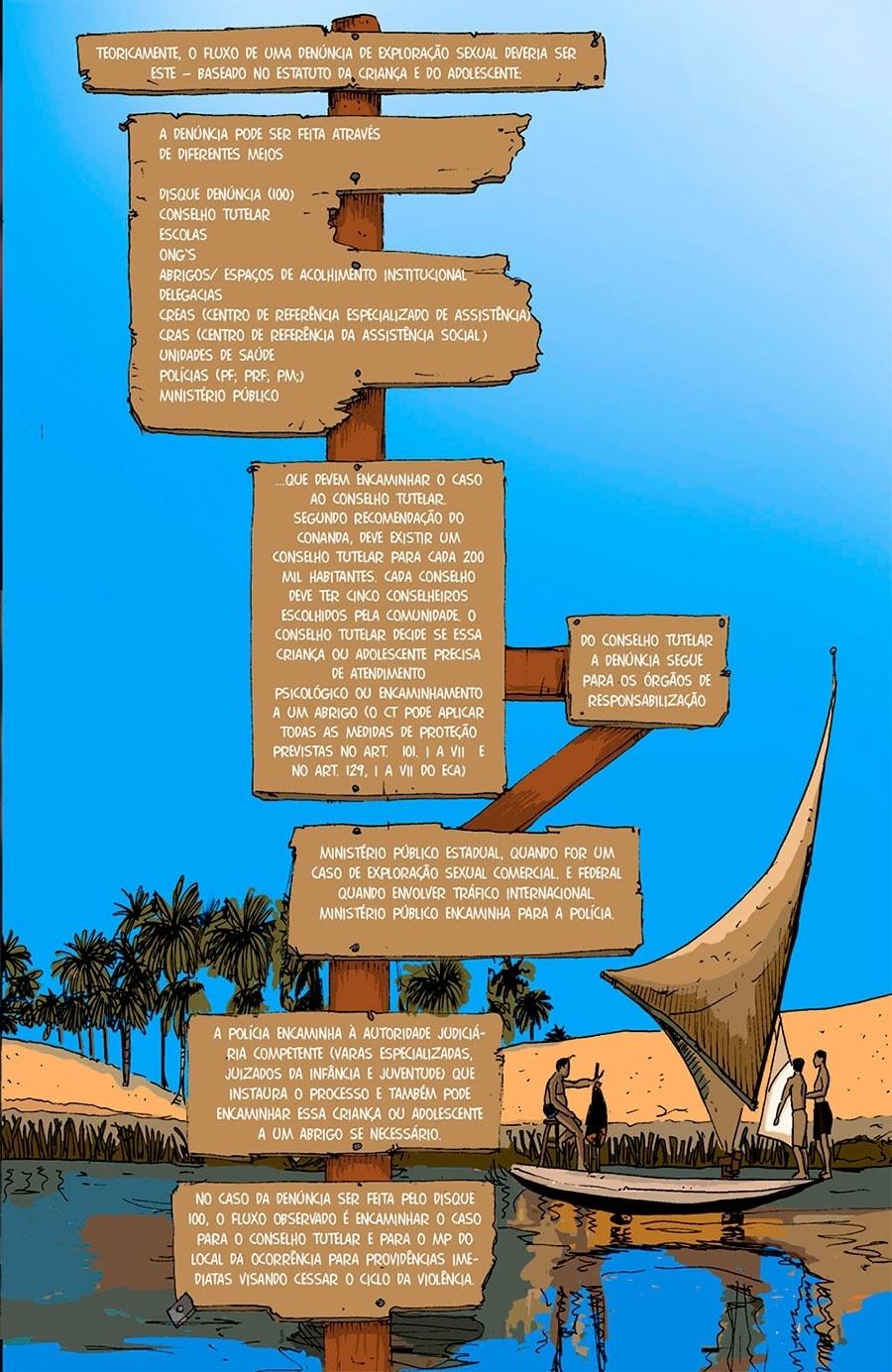 Capítulo 1: Denúncias sobre exploração podem ser feitas por vários meios, como pelo disque-denúncia ou pelo Conselho Tutelar. O Conselho remete o caso para Ministério Público, a polícia investiga e o caso segue para a Justiça