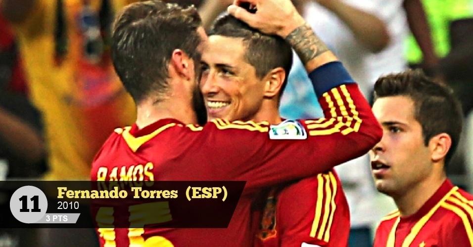 Fernando Torres (Espanha, 2010) - 3 pontos: 'Entre os grandes jogadores da geração de ouro da Espanha, pra mim o centroavante do Chelsea destoa pela falta de técnica. Trombador', diz Neto
