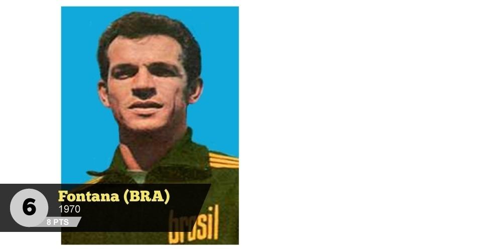 Fontana (Brasil, 1970) - 8 pontos: 'Fontana, era grosso de doer. Não era titular na Copa, mas era um cara que espantava pela truculência', diz Avallone