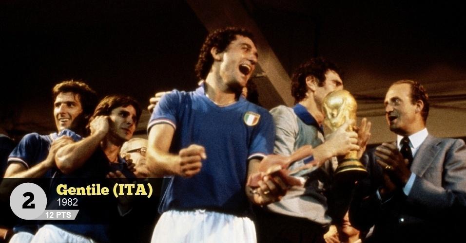 Gentile (Itália, 1982) - 12 pontos: 'Por ironia ele se chamava Gentili. O que ele bateu no Zico... Batia de todo jeito e o Zico, valente, falava: 'bate mais'...',