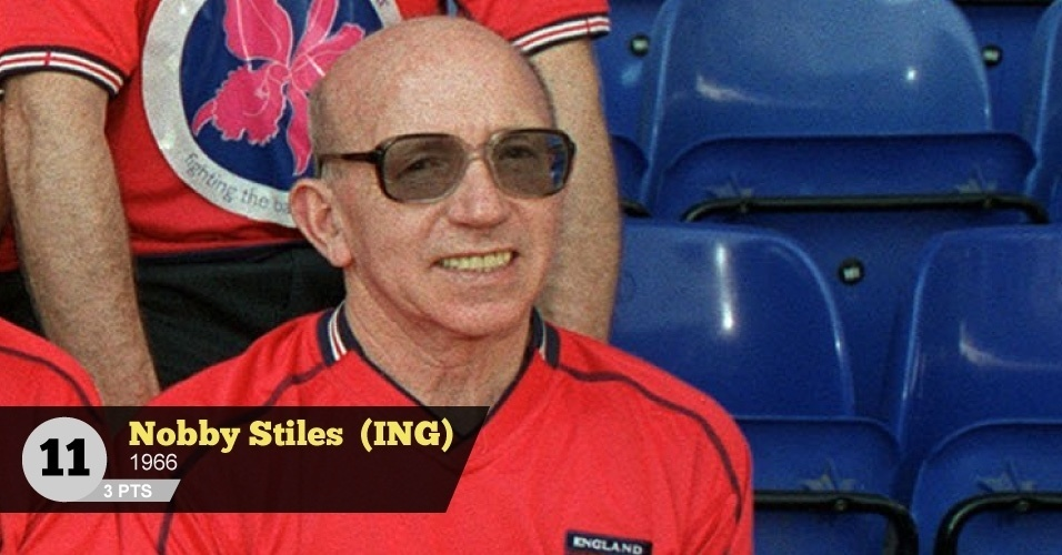 Nobby Stiles (Inglaterra, 1966) - 3 pontos: 'Não à toa ficou conhecido como o açougueiro inglês', diz Avallone