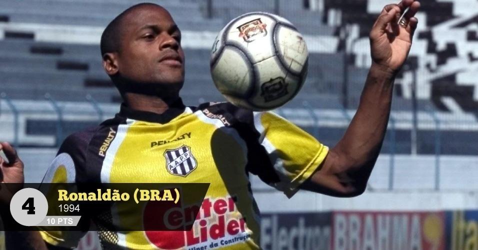Ronaldão (Brasil, 1994) - 10 pontos: 'Ronaldão era uma bela figura, tinha ótima cabeça, mas pegou a melhor carona da história', diz Juca