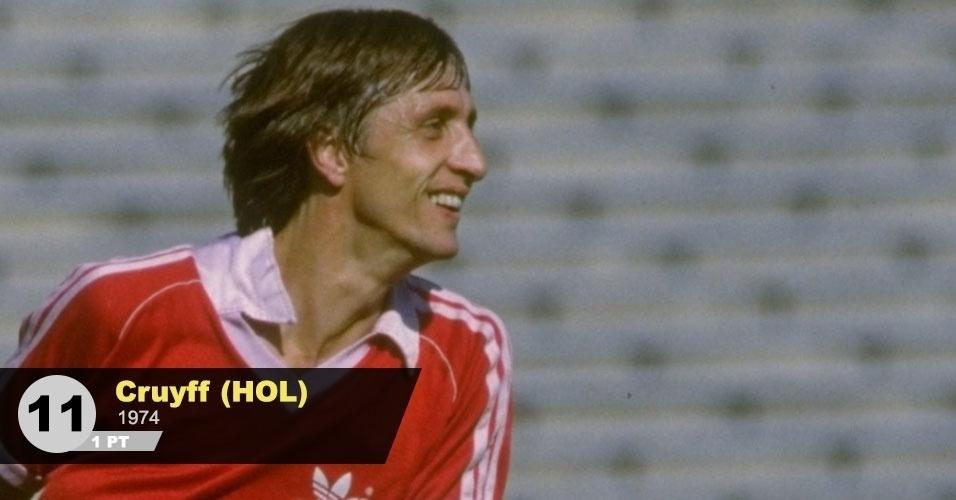 11º lugar - Cruyff: principal destaque da seleção holandesa, sensação em no meio dos anos 1970