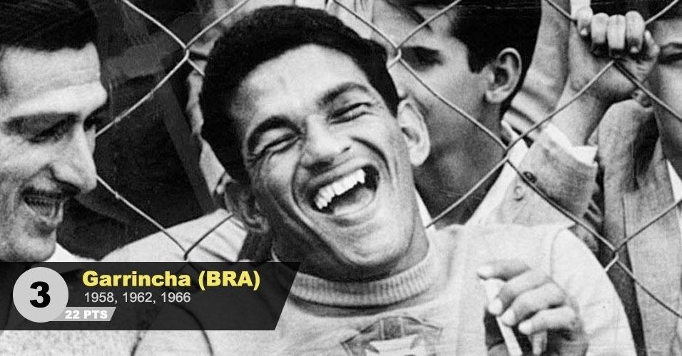 """3º lugar - Garrincha: """"Provou que a menor distância entre dois pontos não é uma reta. É um drible. Driblando, desmontou retrancas e levou o Brasil ao título de 62"""", diz Menon"""