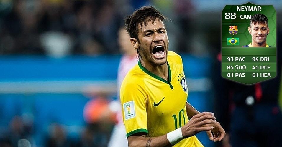 Neymar: atuação contra a Croácia deixou o brasileiro 4,8% mais valorizado no videogame