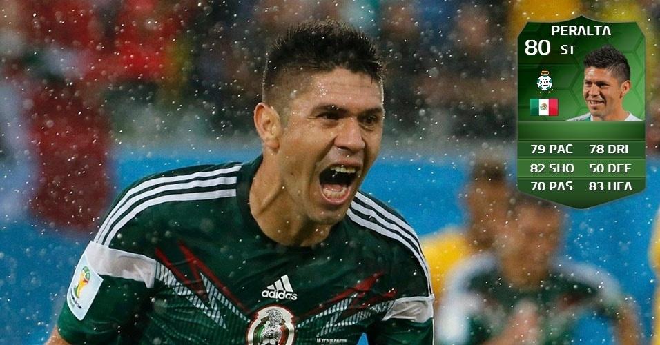 Peralta, do México, teve a maior valorização relativa dos dois primeiros dias da Copa no videogame: 5,3% (76 para 80)