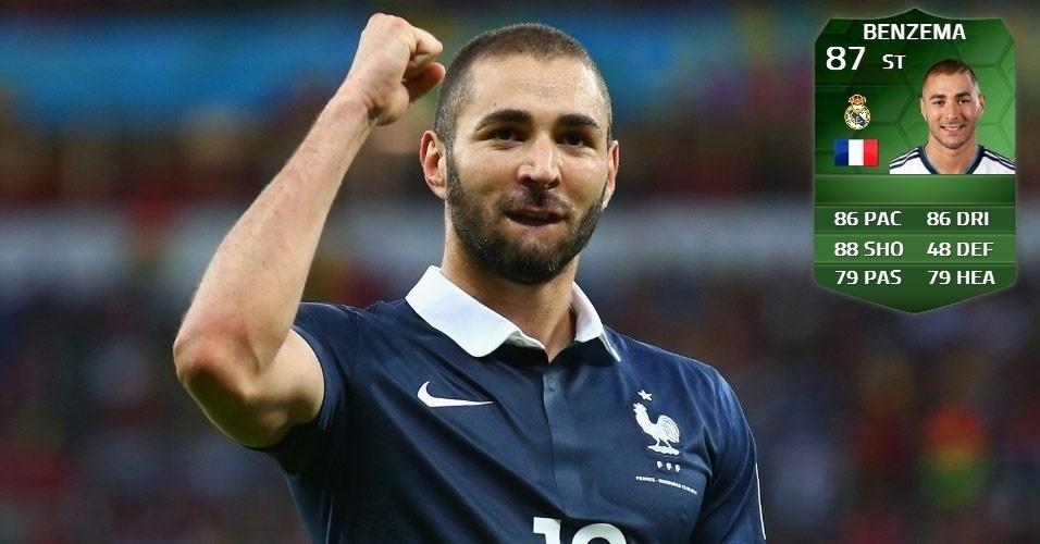 França 3 x Honduras: Benzema (82 para 87)