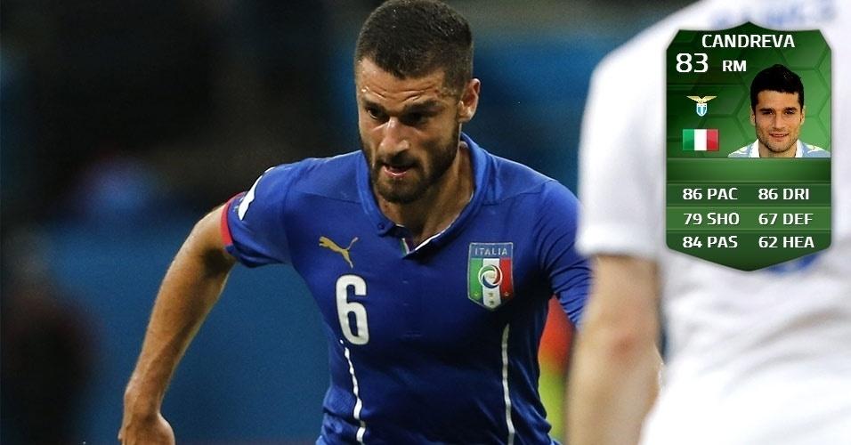 Itália 2 x 1 Inglaterra: Candreva (82 para 83)