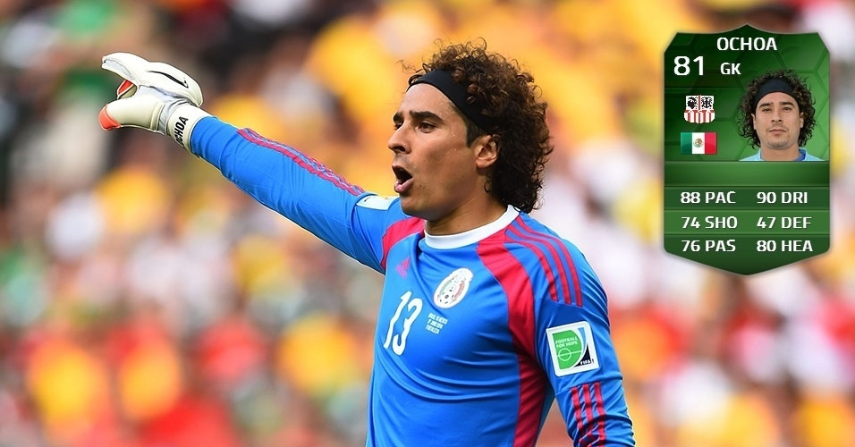 Brasil 0 x 0 México: Ochoa (78 para 81)