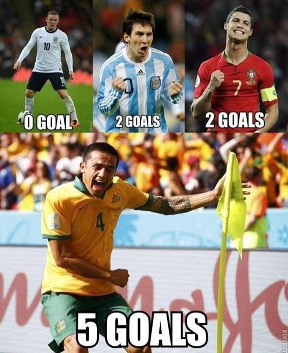Em copas, Cahill é muito mais artilheiro do que grandes craques do futebol mundial