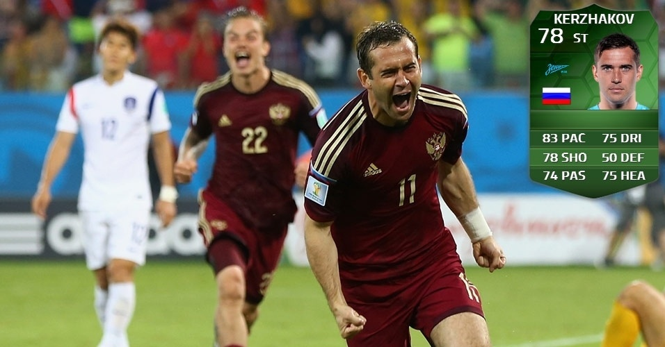 Rússia 1 x 1 Coreia do Sul: Kerzhakov (77 para 78)