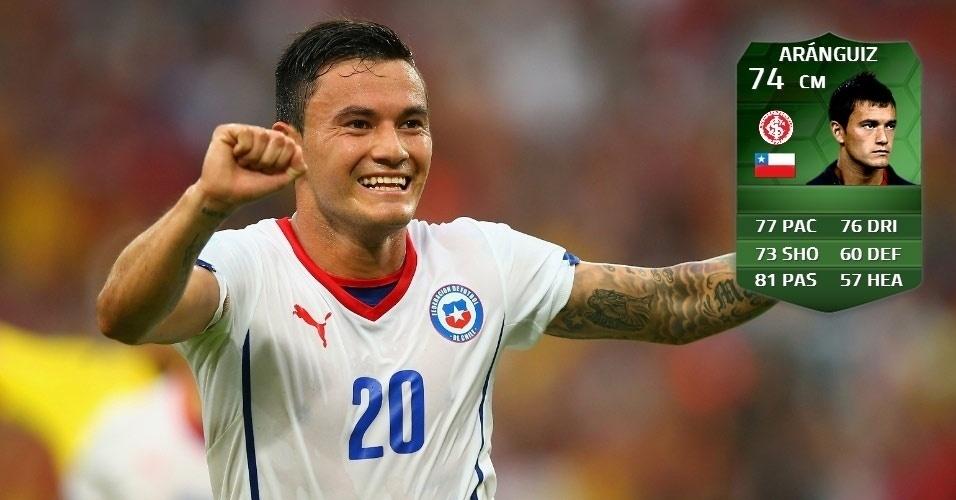 Chile 2 x 0 Espanha: Aranguiz (74)