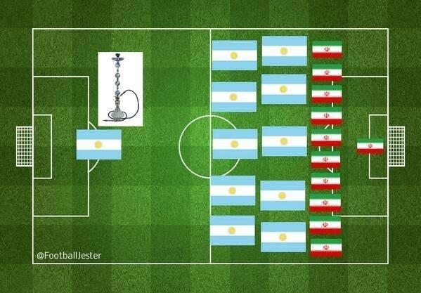 Esquemas táticos de Argentina e Irã