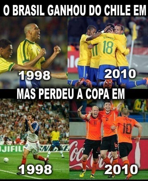 Brasil não deu sorte na Copa quando venceu o Chile nas oitavas de final