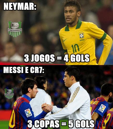 Neymar em três jogos tem apenas um gol a menos do que Messi e Cristiano Ronaldo em três copas disputadas