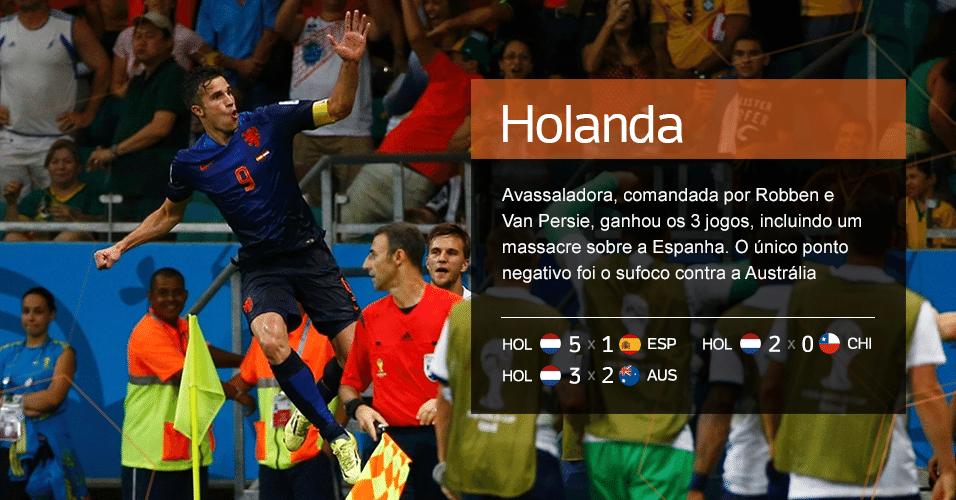 Grupo B - 1.Holanda ? Avassaladora, comandada por Robben e Van Persie, ganhou os 3 jogos, incluindo um massacre sobre a Espanha. O único ponto negativo foi o sufoco contra a Austrália (Resultados: HOL 5 x 1 ESP, HOL 3 x 2 AUS, HOL 2 x 0 CHI)