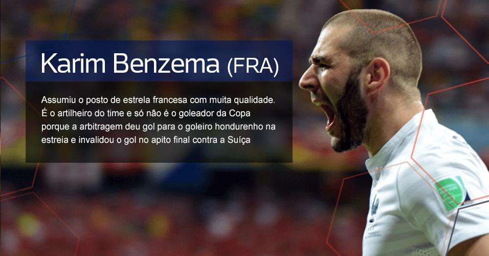 Grupo E - O cara: Karim Benzema (FRA) ? Assumiu o posto de estrela francesa com muita qualidade. É o artilheiro do time e só não é o goleador da Copa porque a arbitragem deu gol para o goleiro hondurenho na estreia e invalidou o gol no apito final contra a Suíça
