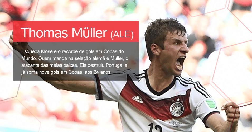 Grupo G - 5.       O cara: Thomas Müller (ALE) ? Esqueça Klose e o recorde de gols em Copas do Mundo. Quem manda na seleção alemã é Müller, o atacante das meias baixas. Ele destruiu Portugal e já soma nove gols em Copas, aos 24 anos
