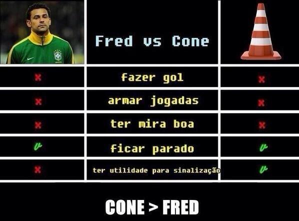 Comparativo entre Fred e o cone mostra pequena vantagem para o cone