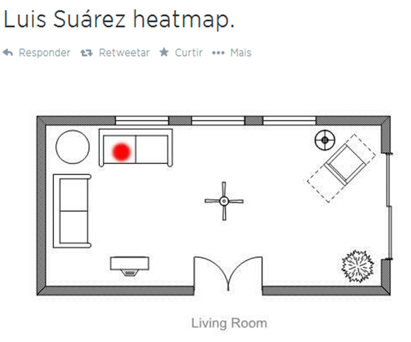 Mapa de calor do Suárez durante as oitavas de final: na sala de sua casa
