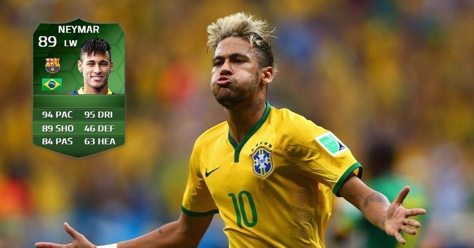 Brasil 4 x 1 Camarões: Neymar (88 para 89)