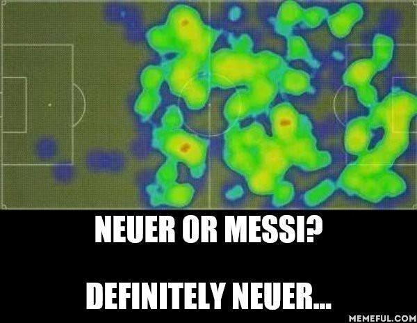 Goleiro alemão Neuer quis jogar de volante e teve seu mapa de calor comparado ao de Messi