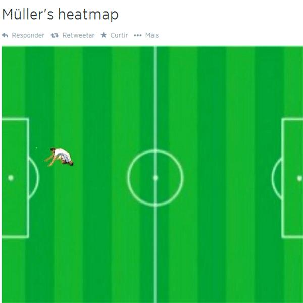 Tombo de Muller na falta ensaiada acabou virando meme: o mapa de calor dele contra a Argélia ficou um pouco diferente