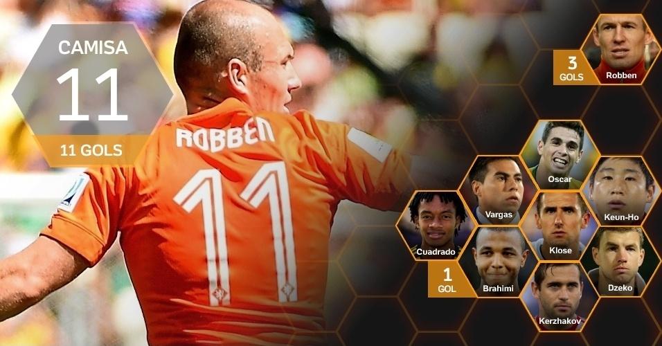 Camisa 11: 11 gols (Robben/HOL)