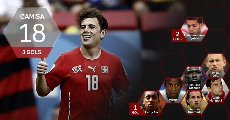 Camisa 18: 8 gols (Mehmedi/SUI)