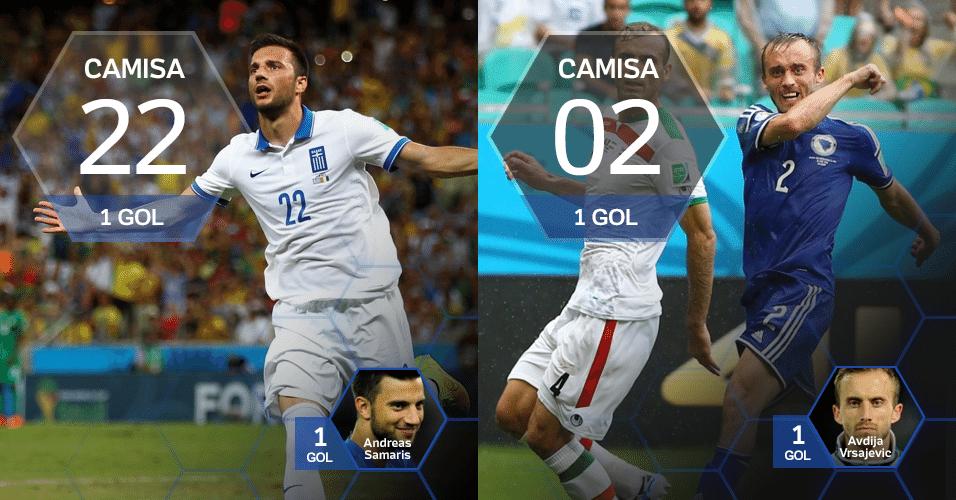 Só um gol foi marcado com as camisas 2 (Avdija Vrsajevic/BOS) e 22 (Andreas Samaris/GRE)